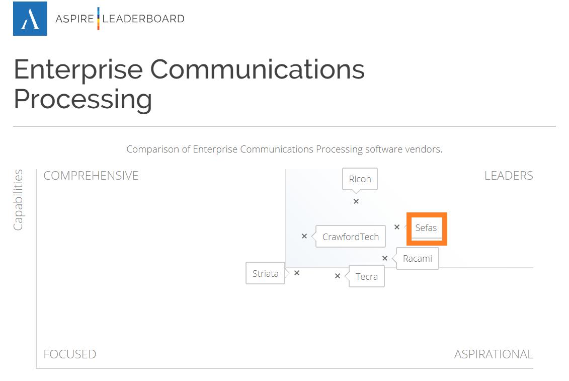ASPIRE leaderboard ECP