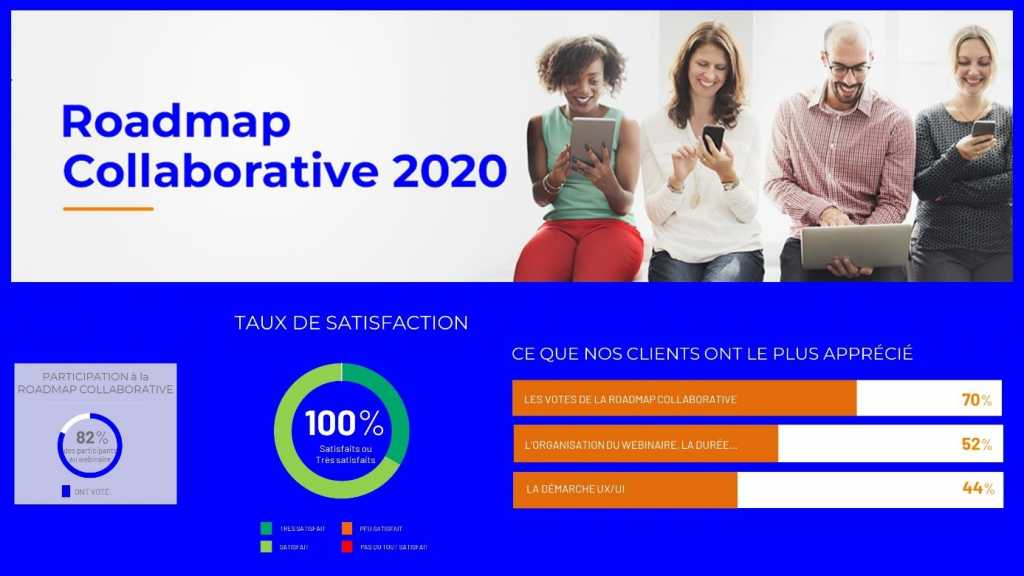 la roadmap collaborative 2020